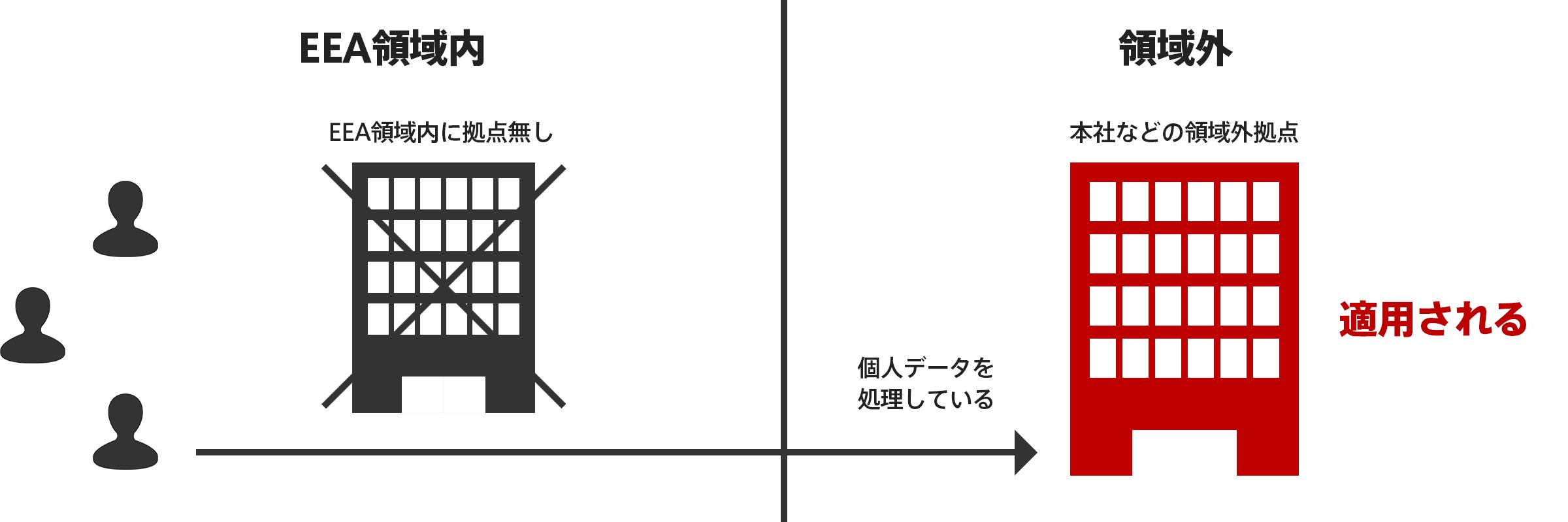 株式会社アイドマ