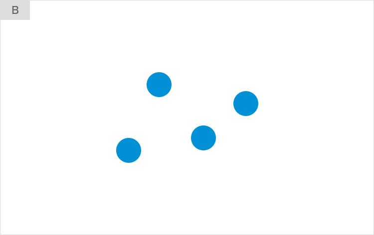 次に、図Bを見て、5秒以内に、青い丸が何個あるか数えてください。